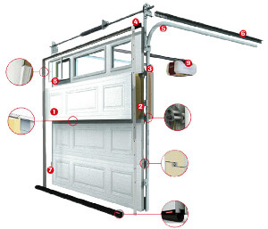 Garage door repair service  Beverly Hills